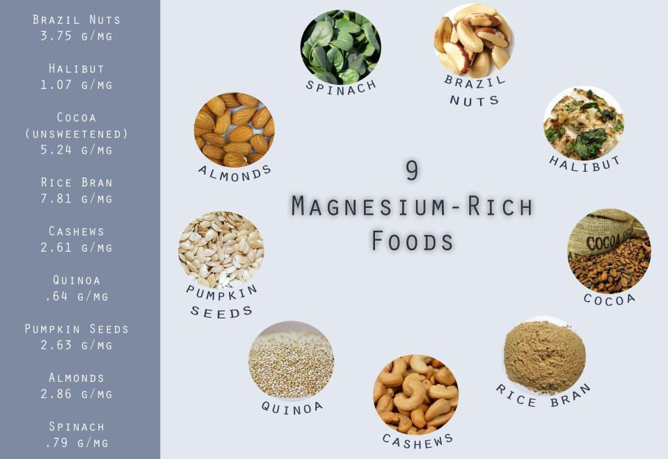 Why Magnesium Will Change Your Life! Eleven Common Symptoms Related to a Magnesium Deficiency…